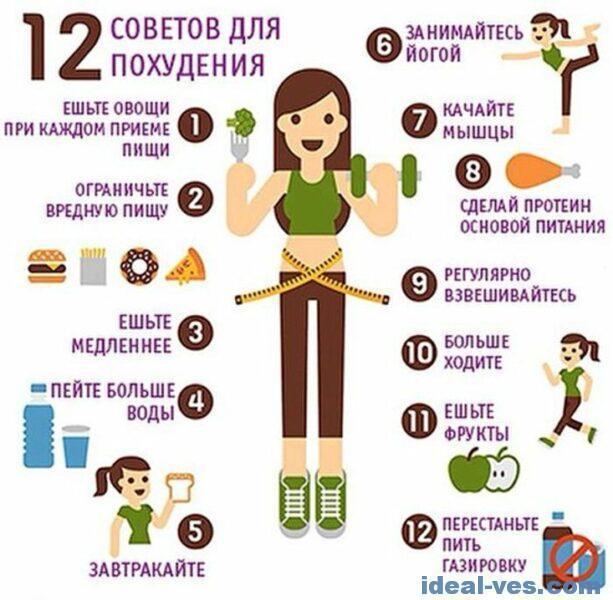 Как похудеть за 7 дней физически активной девушке